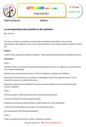 La correspondance des quantités et des symboles – Algèbre – Montessori – Atelier 21