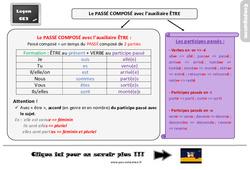 Leçon, trace écrite sur le passé composé avec l'auxiliaire au Ce2