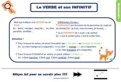Leçon, trace écrite sur le verbe et son infinitif - Ce2