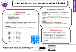 Leçon, trace écrite sur lire et écrire les nombres de 0 à 9 999 au Ce2