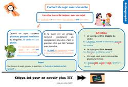 Leçon, trace écrite sur l'accord du sujet avec son verbe - Cm1