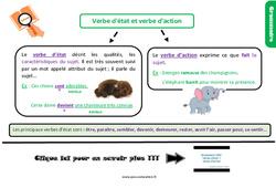 Leçon, trace écrite sur le verbe d'état et le verbe d'action – Cm1
