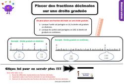 Leçon, trace écrite sur placer des fractions décimales sur une droite graduée - Cm1