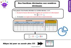 Leçon, trace écrite sur placer des fractions décimales aux nombres décimaux - Cm1