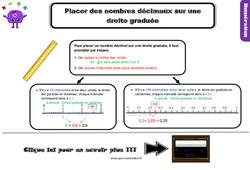 Leçon, trace écrite sur placer des nombres décimaux sur des droites graduées – Cm1