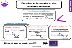 Leçon, trace écrite sur encadrer et intercaler des nombres décimaux – Cm1
