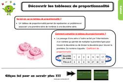 Leçon, trace écrite sur découvrir les tableaux de proportionnalité - Cm1