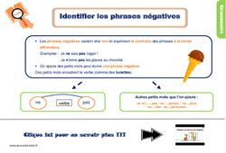 Leçon, trace écrite sur identifier les phrases négatives au Ce1