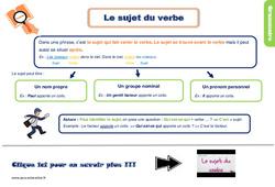 Leçon, trace écrite sur le sujet du verbe au Ce1