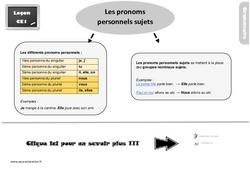 Leçon, trace écrite sur les pronoms personnels sujets – CE1