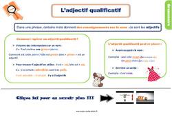 Leçon, trace écrite sur l'adjectif qualificatif – CE1