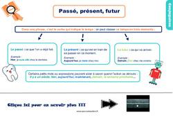 Leçon, trace écrite sur le passé, présent, futur – Ce1