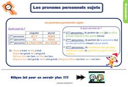 Leçon, trace écrite sur les pronoms personnels sujets – CE2