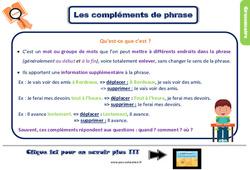 Leçon, trace écrite sur les compléments de phrase – Ce2