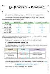 Les Pronoms indéfinis en anglais – 5ème – Cours sur some, any, no, every, everything ou everyone