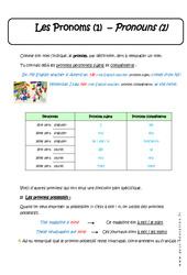 Anglais 5eme Soutien Scolaire Exercices Cours Evaluation Revision