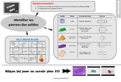 Leçon, trace écrite sur identifier les patrons de solides – Cm2