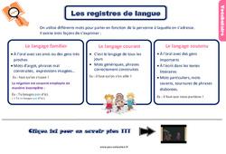 Leçon, trace écrite sur les registres de langue - Ce2