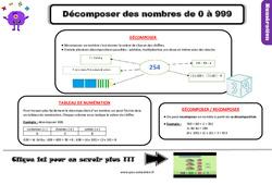 Leçon, trace écrite sur décomposer des nombres de 0 à 999 au Ce2