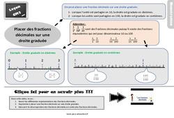 Leçon, trace écrite sur placer des fractions décimales sur une droite graduée au Cm2