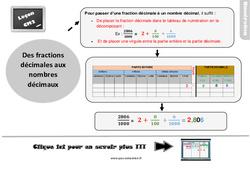 Leçon, trace écrite sur des fractions décimales aux nombres décimaux au Cm2