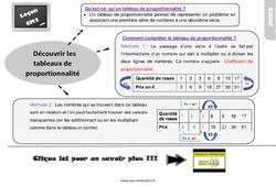 Leçon, trace écrite sur découvrir les tableaux de proportionnalité – Cm2