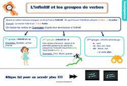 Leçon, trace écrite sur l'infinitif et le groupe des verbes – Ce1