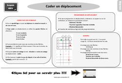 Leçon, trace écrite sur coder un déplacement au Ce2