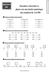 Exercices, révisions sur intercaler, encadrer et placer sur la droite numérique des nombres de 0 à 999 au Ce2 avec les corrections