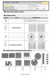 Évaluation, bilan sur lire, écrire et représenter des fractions décimales au Cm1 avec la correction