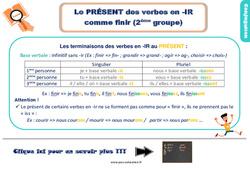 Leçon, trace écrite sur le présent des verbes en –ir comme finir (2ème groupe) au Ce2