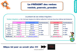 Leçon, trace écrite sur le présentdes verbesvouloir, pouvoir, prendre au Ce2