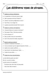 Différents types de phrases – Ce2 – Exercices corrigés