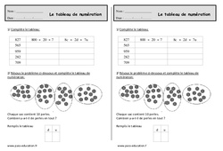 Tableau de numération - Ce1 - Exercices de numération