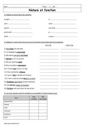 Fonction - Nature - 6ème - Exercices à imprimer de grammaire
