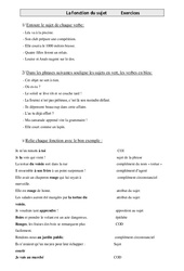 Fonction du sujet – Cm1 – Exercices – Grammaire – Cycle 3