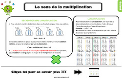 Leçon, trace écrite sur le sens de la multiplication au Ce2