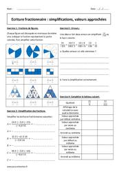 Valeurs approchées, simplifications - 4ème - Exercices - Ecriture fractionnaire