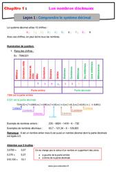 Comprendre le système décimal - 6ème - Cours sur les nombres décimaux