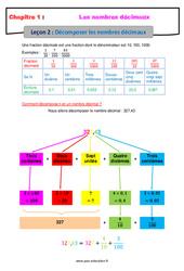 Décomposer les nombres décimaux - 6ème - Cours