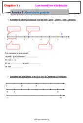 Demi-droite graduée - 6ème - Révisions - Exercices avec correction sur les nombres décimaux