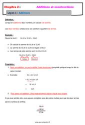 Addition des nombres décimaux - 6ème - Cours