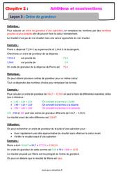 Ordre de grandeurs - 6ème - Cours - Addition et soustraction des nombres décimaux