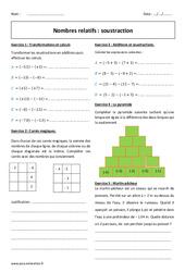 Nombres relatifs – Soustraction – 5ème – Exercices à imprimer