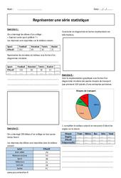 Représenter une série statistique – 5ème – Exercices à imprimer