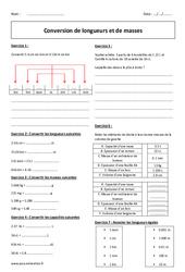 Conversion de longueurs et de masses – 6ème – Exercices à imprimer