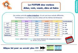 Leçon, trace écrite sur le futur des verbes aller, voir, venir, dire et faire au Ce2