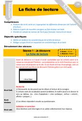 La fiche de lecture – CM1 – CM2 – Textes informatifs – Production d'écrit – Fiche de préparation