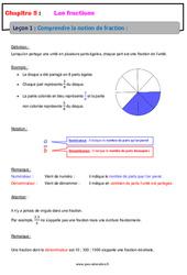 Comprendre la notion de fraction - 6ème - Cours - Les fractions