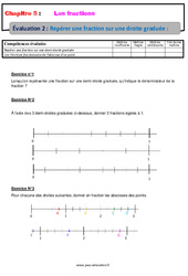 Repérer une fraction sur une droite graduée – 6ème – Evaluation, bilan, contrôle avec la correction – Les fractions
